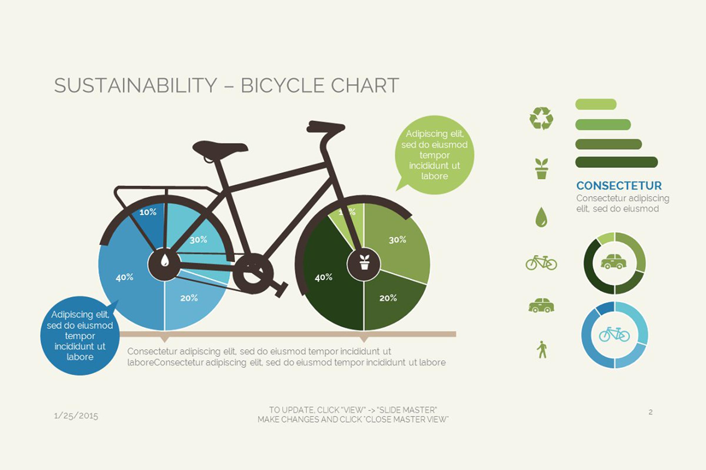 Sustainability Bicycle Chart example image 1