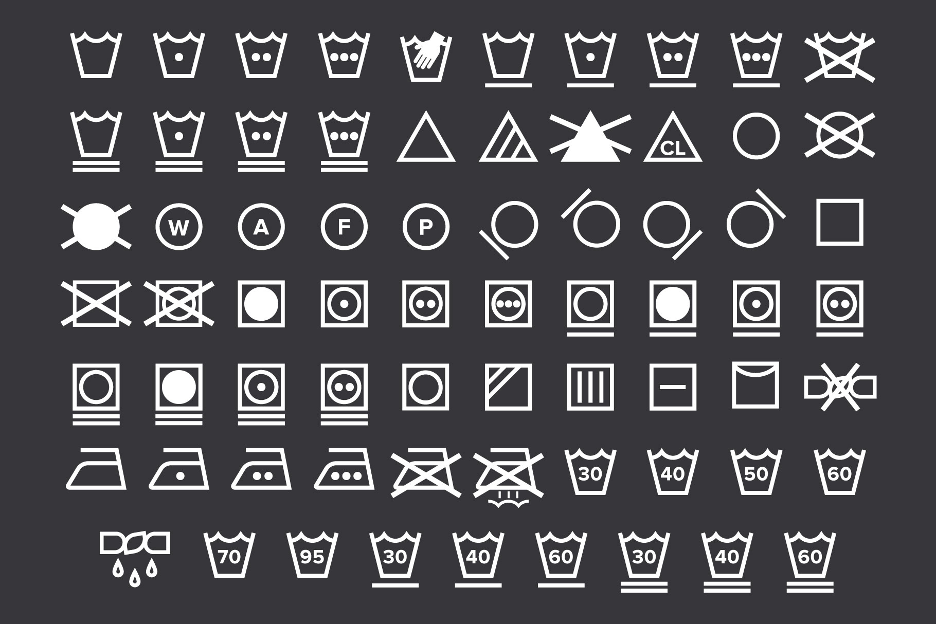 Laundry Care Symbol Icons Set example image 3
