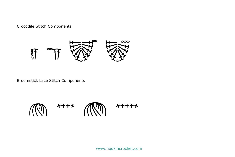 HookinCrochet Symbols 2 Font Software example image 10