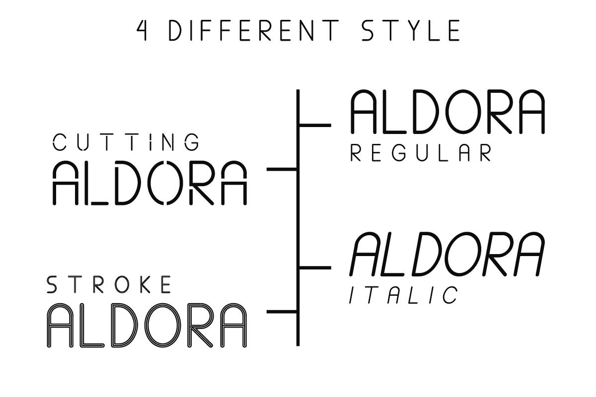ALDORA example image 3