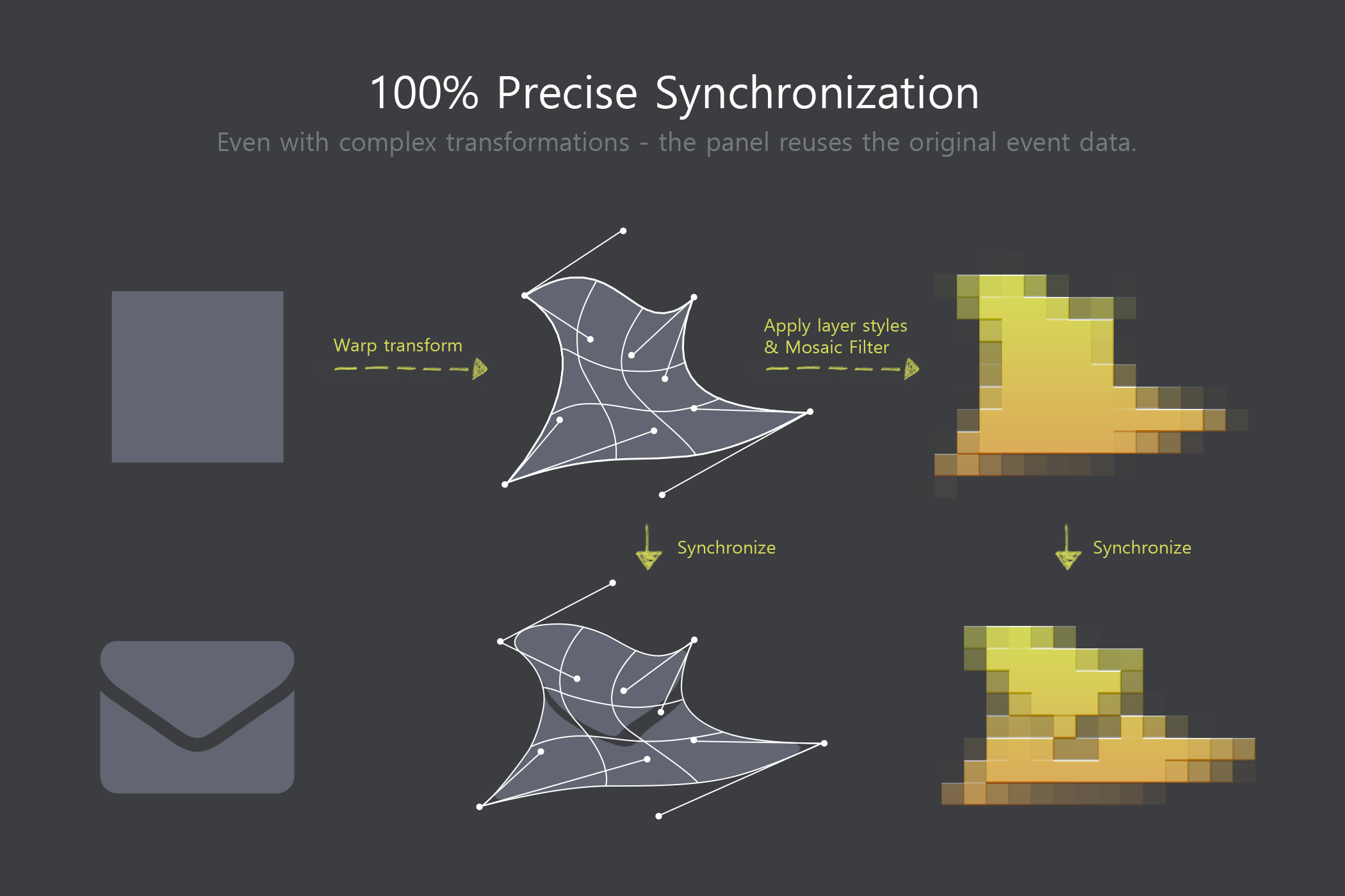 Sync Edit - Layer Synchronize Kit example image 3