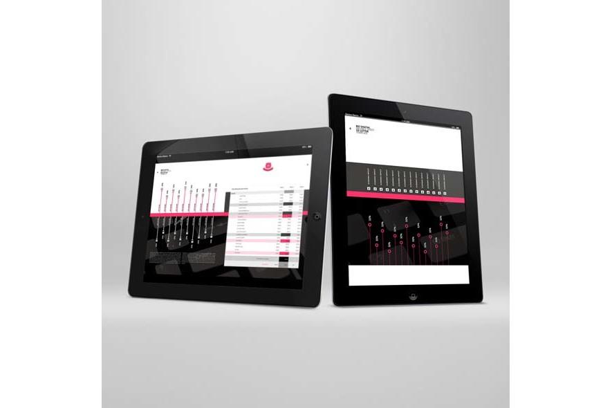 Biz Digital Balance Sheet US Letter Template example image 4