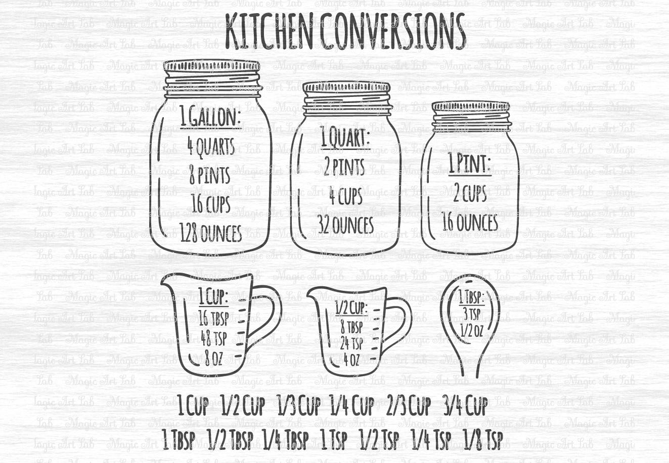 Download Kitchen conversions svg, Measurement chart svg ...
