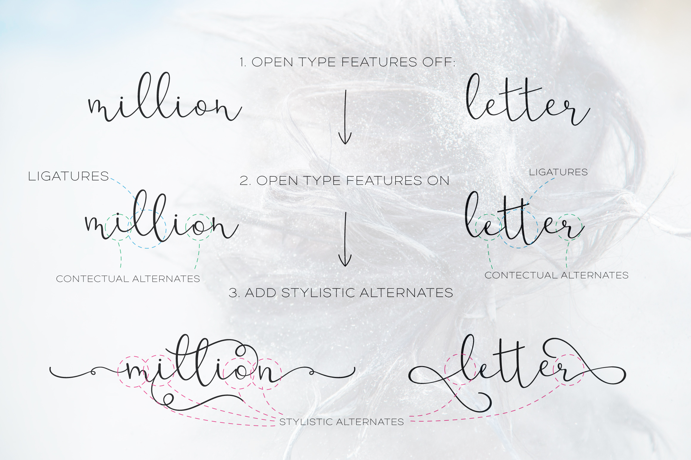 Noldor - calligraphy font with swashes example image 3