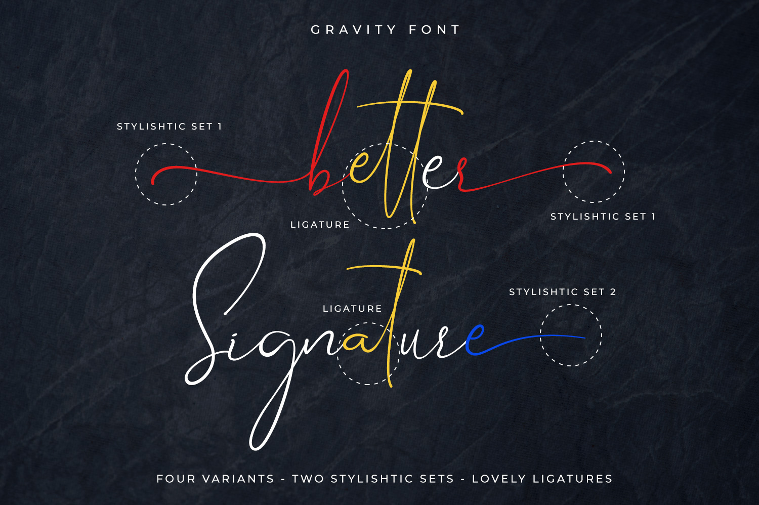Gravity-Handwritten & Signature example image 2