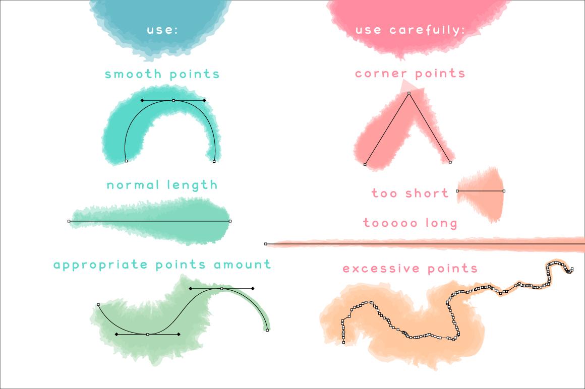 Fluffy Brushes for Illustrator example image 6