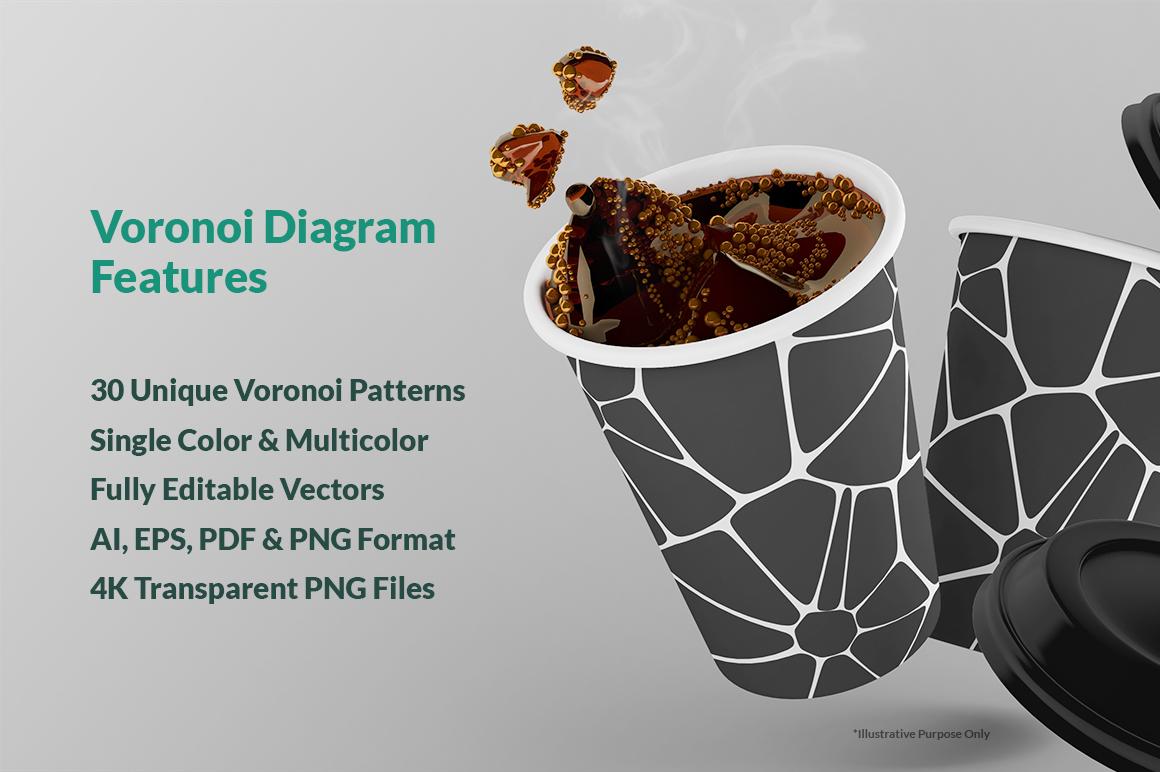 Voronoi Diagram Vector Backgrounds example image 4