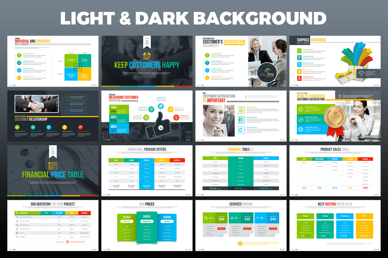BusinessPlan PowerPoint Presentation example image 7