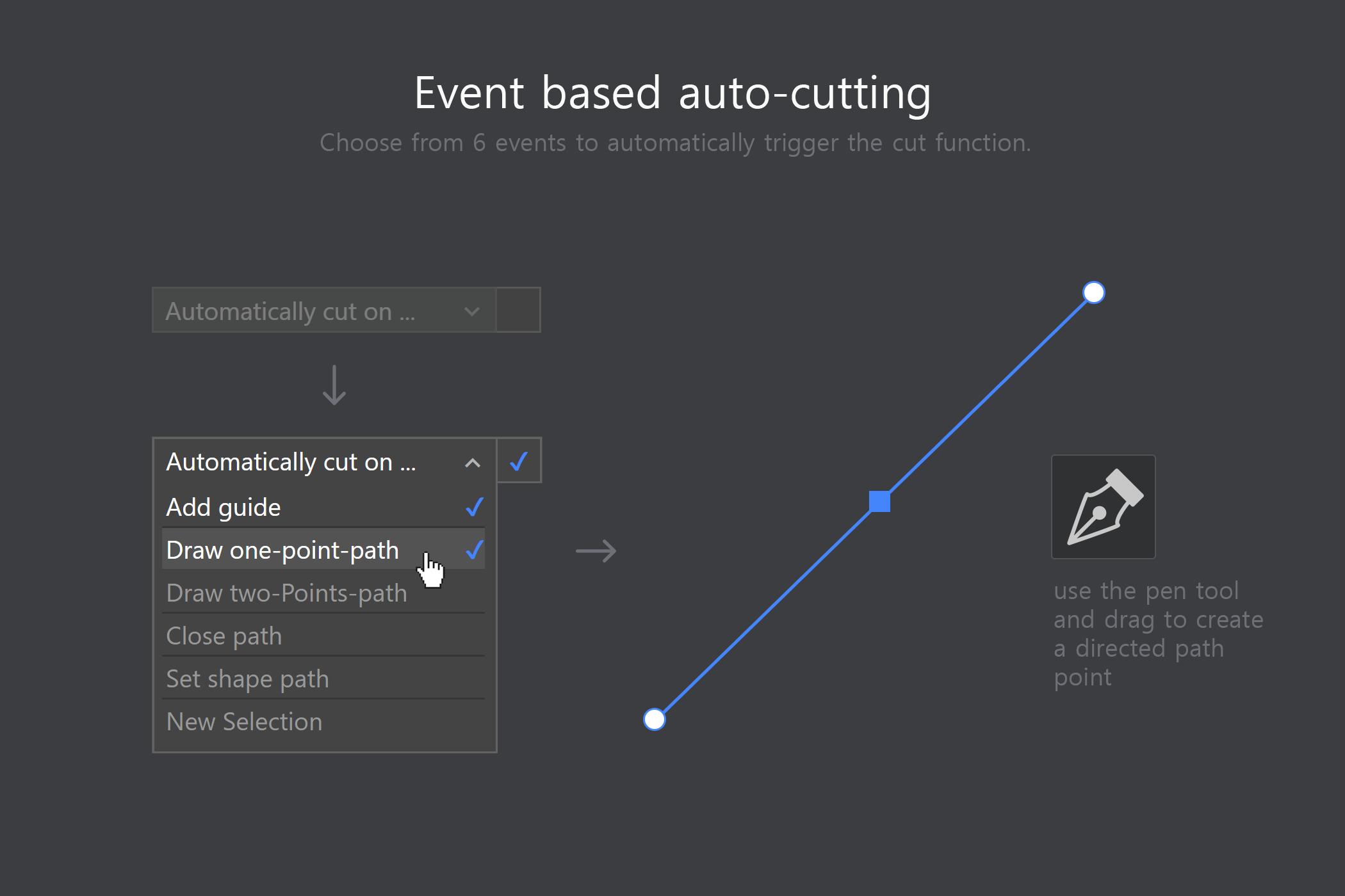 Easy Cut - Layer Splitting Kit example image 5