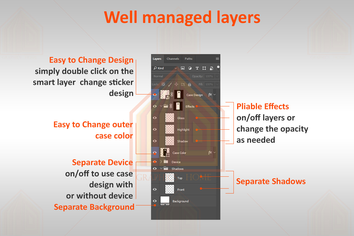 Samsung Galaxy S9 2dCase Design Mockup Back example image 3
