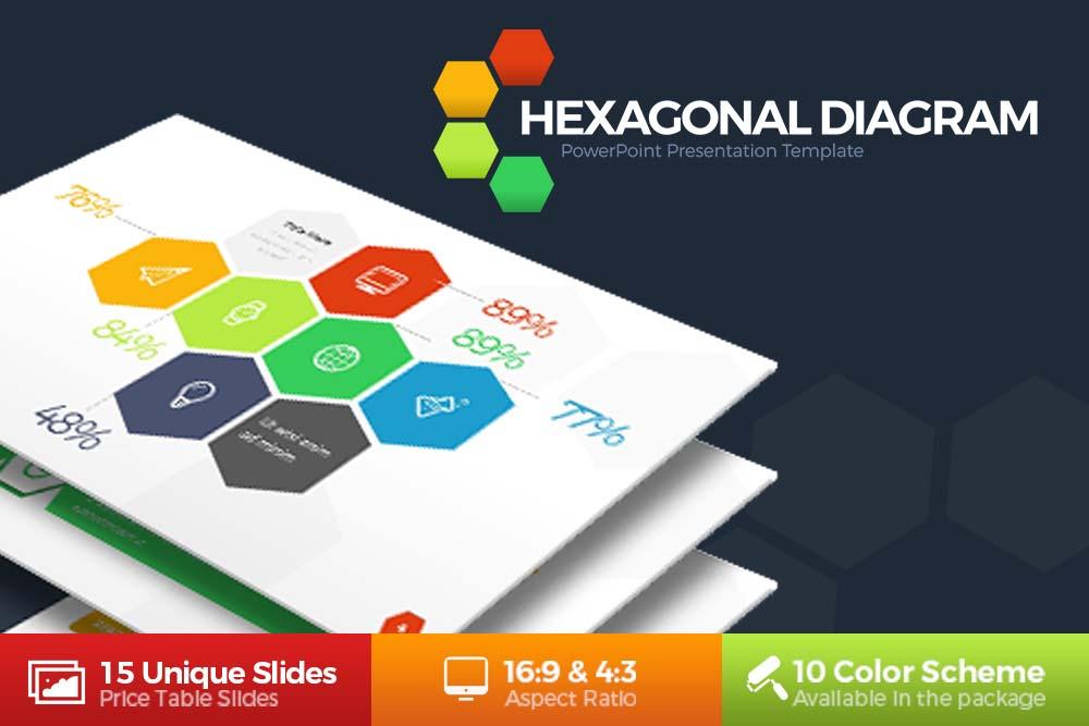 Hexagonal Powerpoint Tempalte example image 1