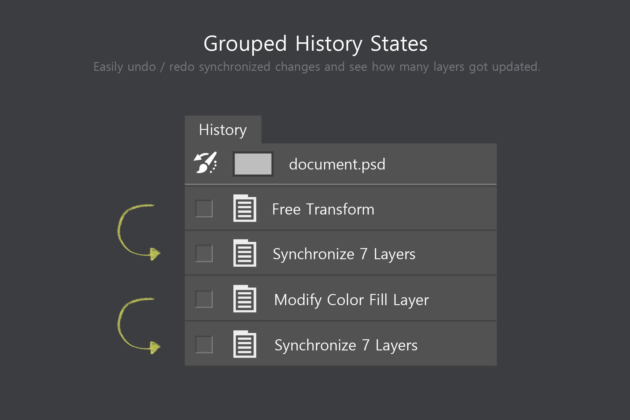 Sync Edit - Layer Synchronize Kit example image 5