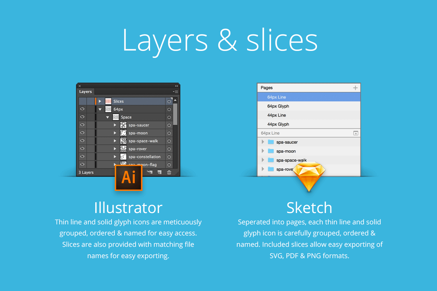 Organized layers and slices
