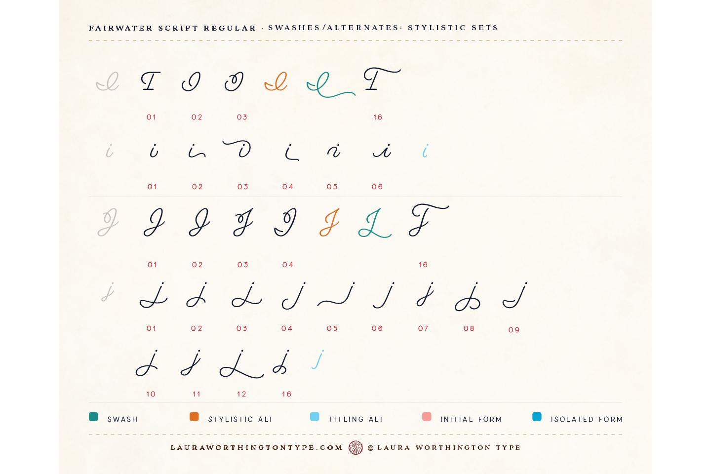 Fairwater Script Regular example image 16