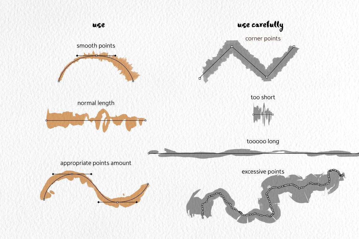 Script Brushes for Illustrator example image 3