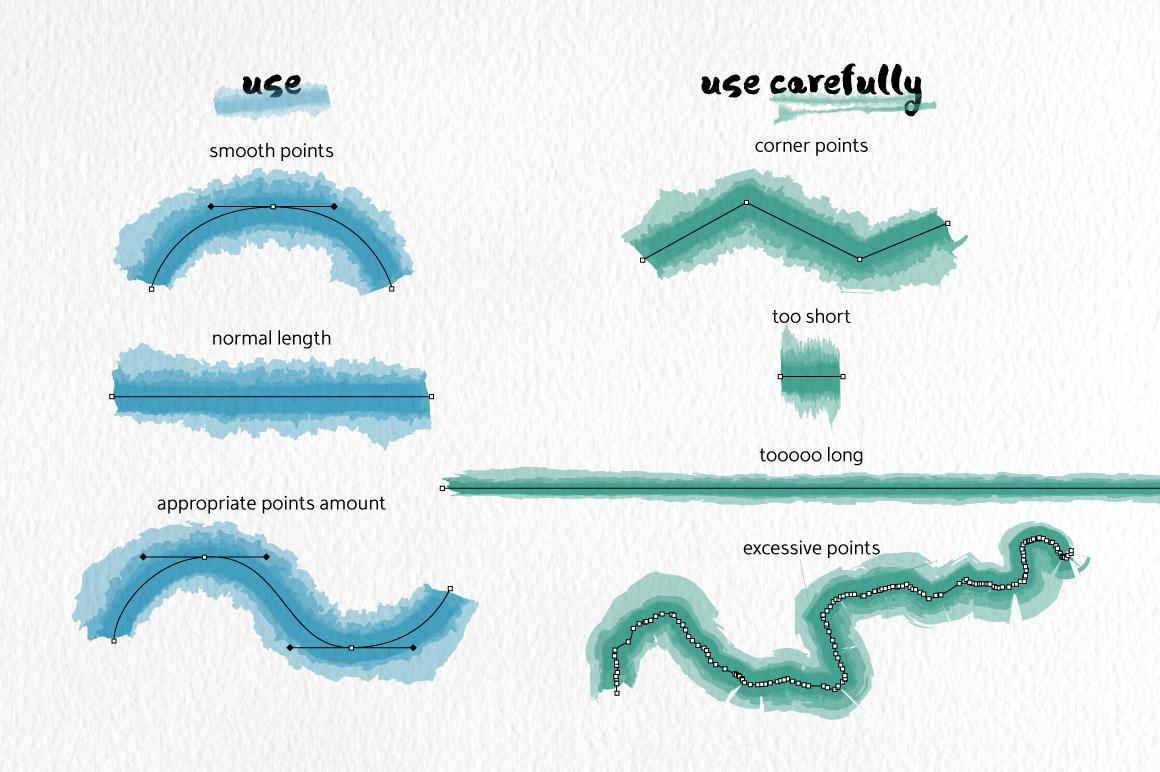 Swash Brushes for Illustrator example image 4