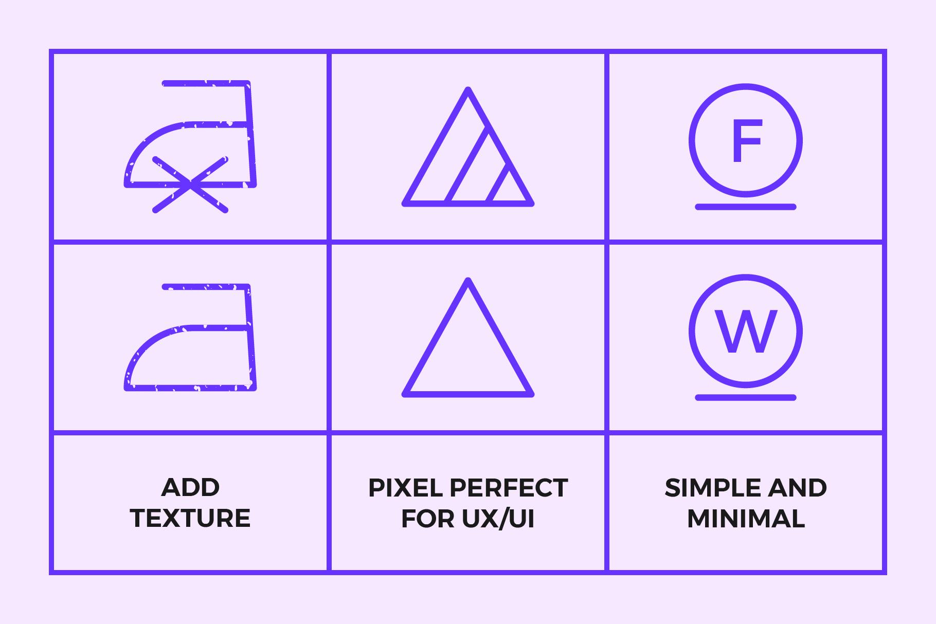 Laundry Symbols | Line icons example image 3