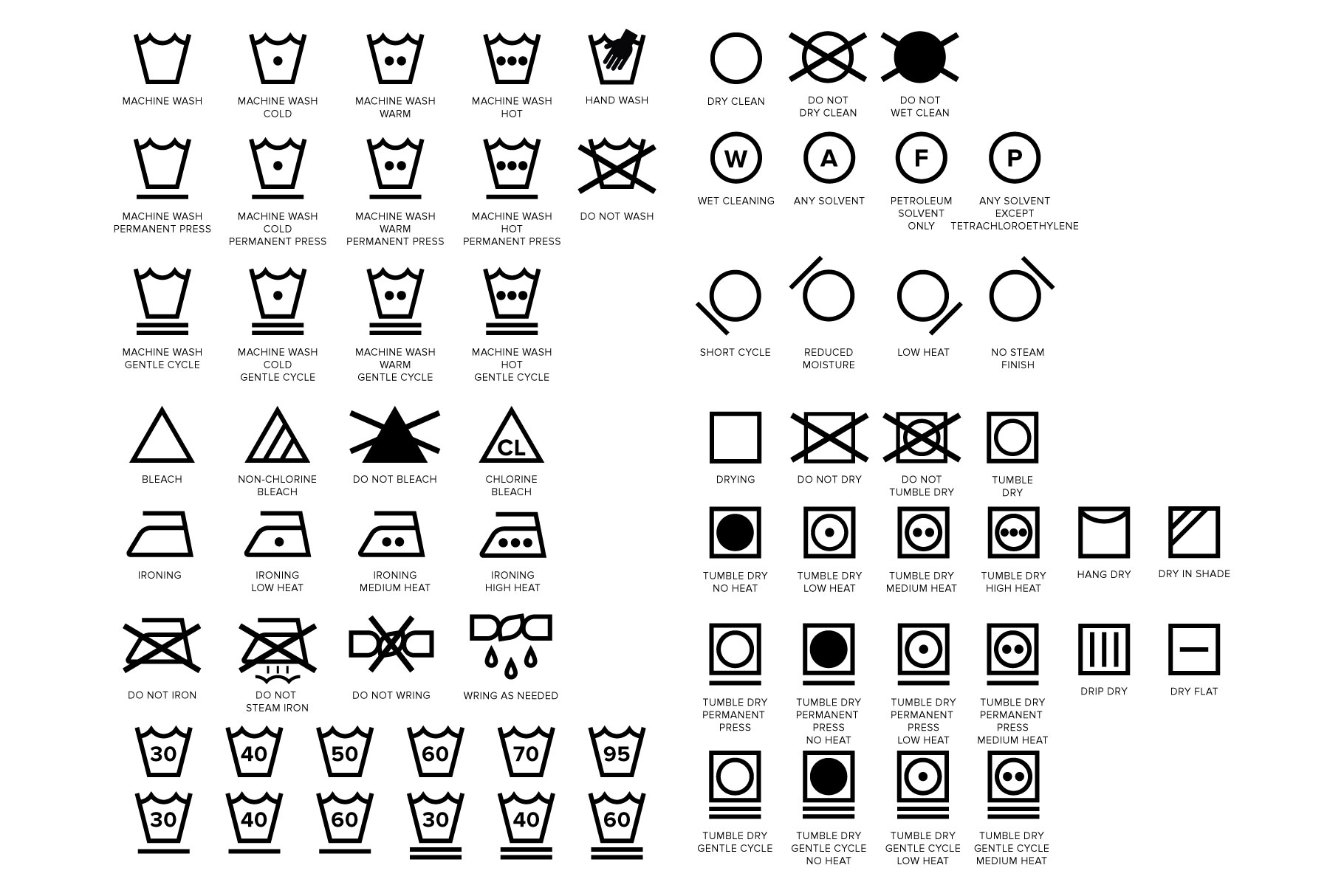 Laundry Care Symbol Icons Set example image 2