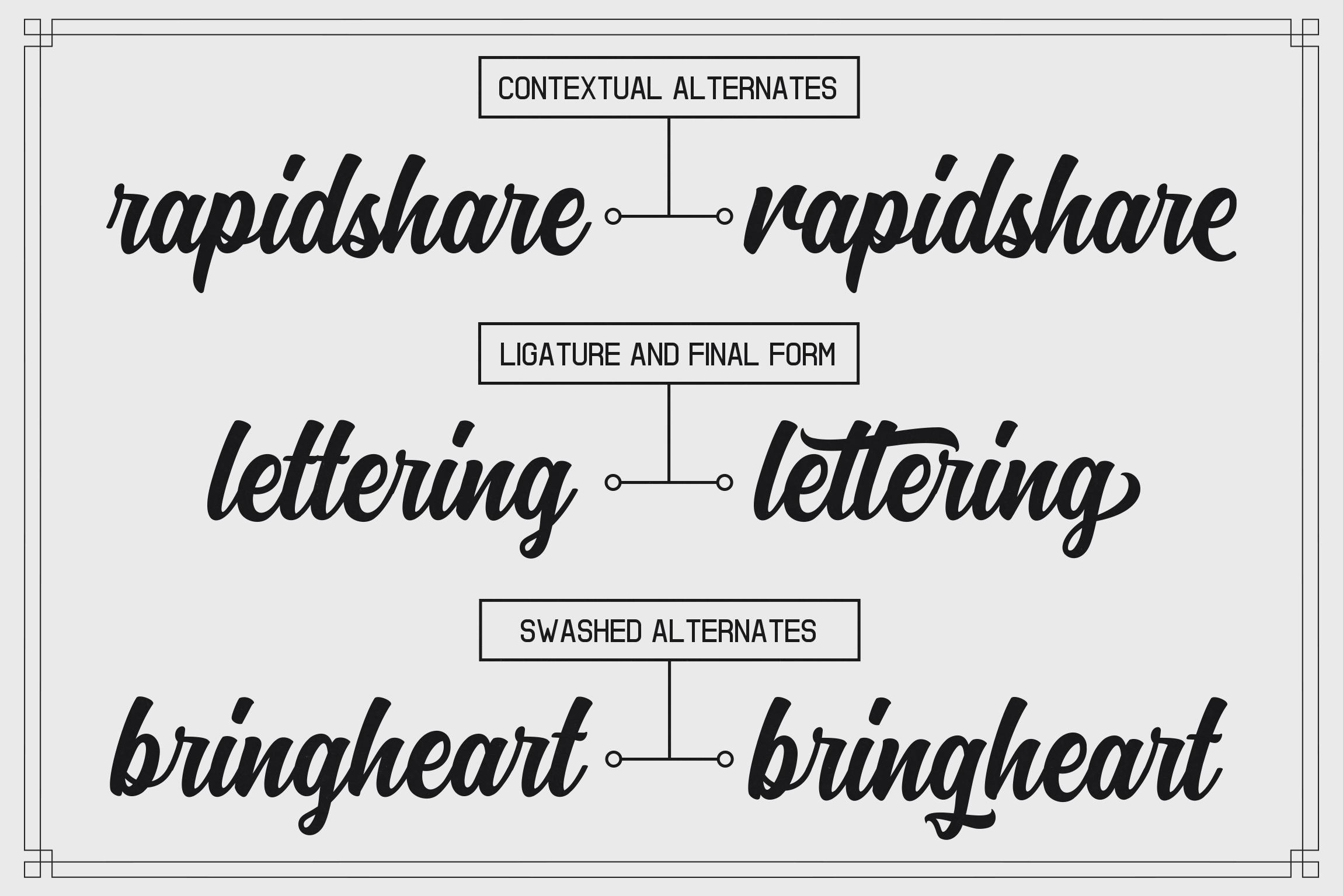 Kaktoes Script Font example image 7