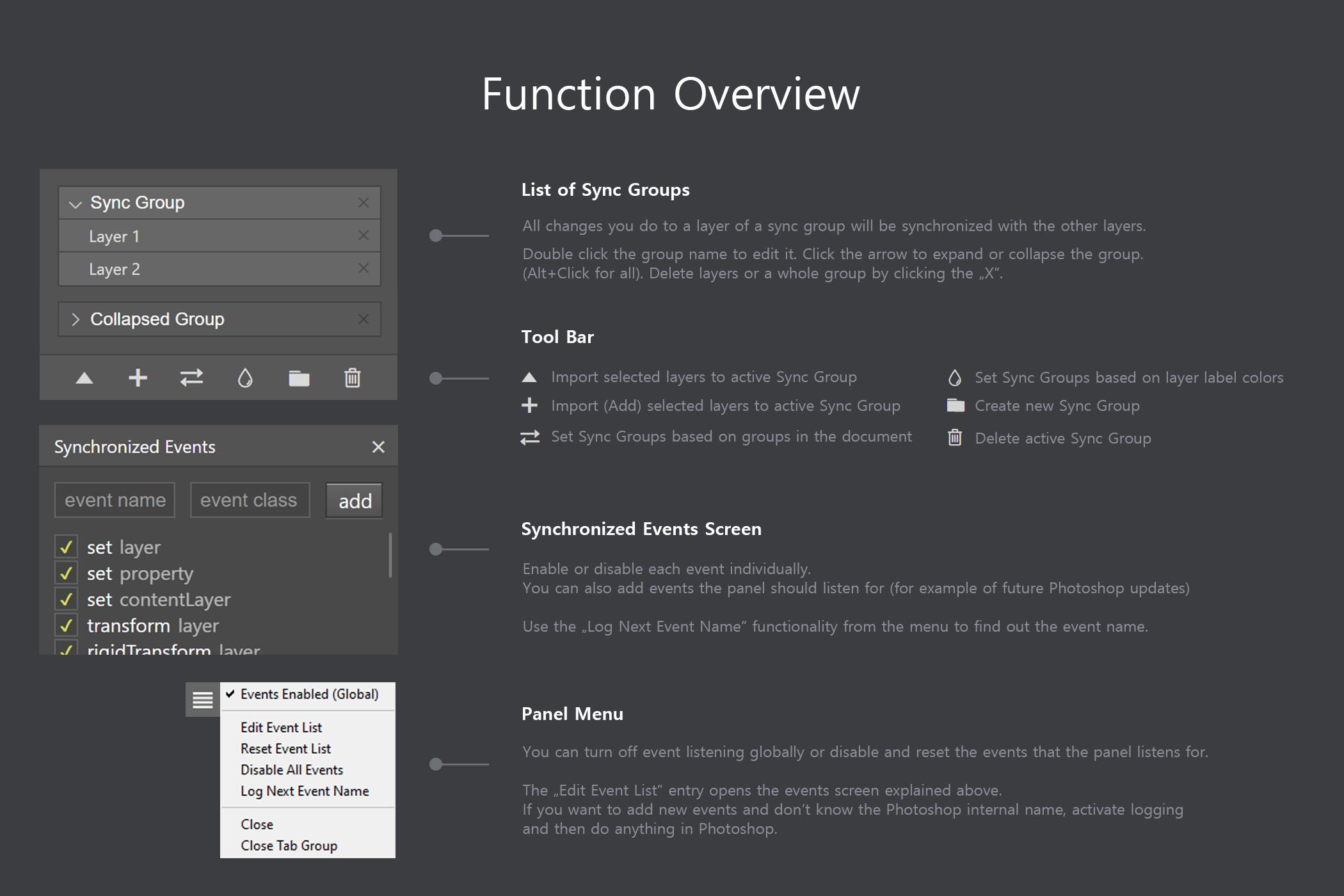 Sync Edit - Layer Synchronize Kit example image 7