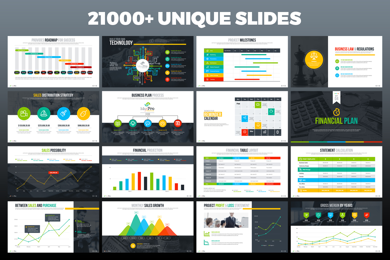 BusinessPlan PowerPoint Presentation example image 4