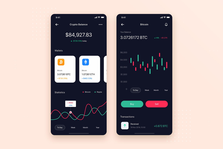 Curium - Financial UI Kit example image 10