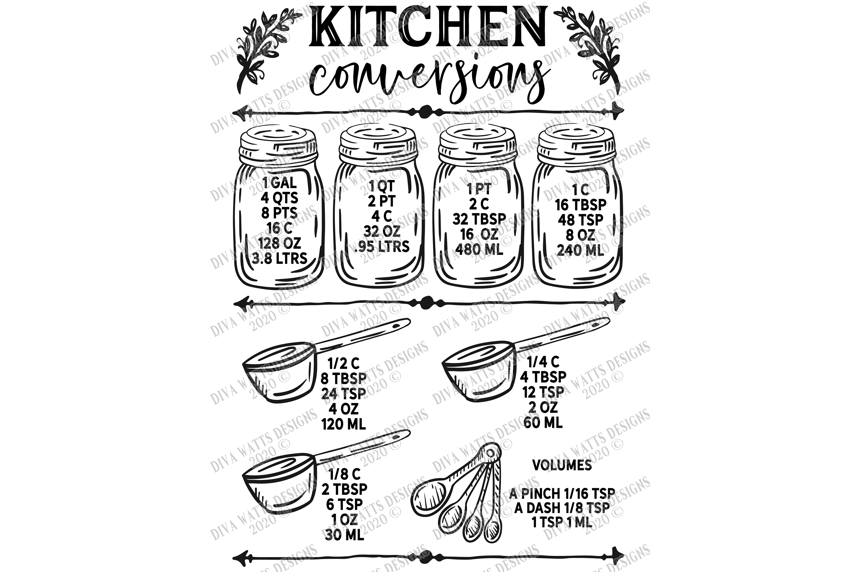 Download Kitchen Conversions Chart - Cutting File - Printable - SVG