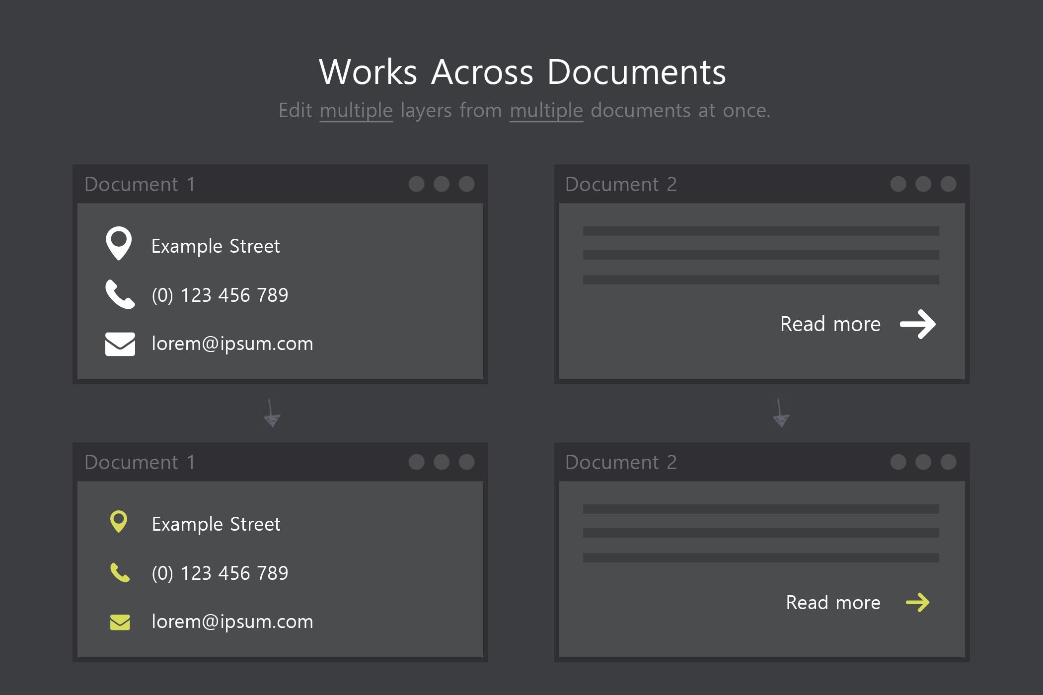 Sync Edit - Layer Synchronize Kit example image 1
