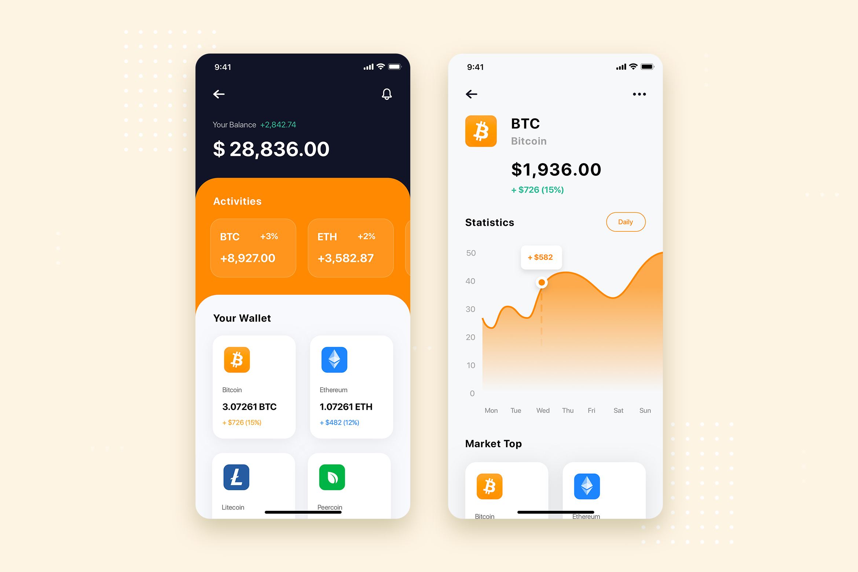 Curium - Financial UI Kit example image 14