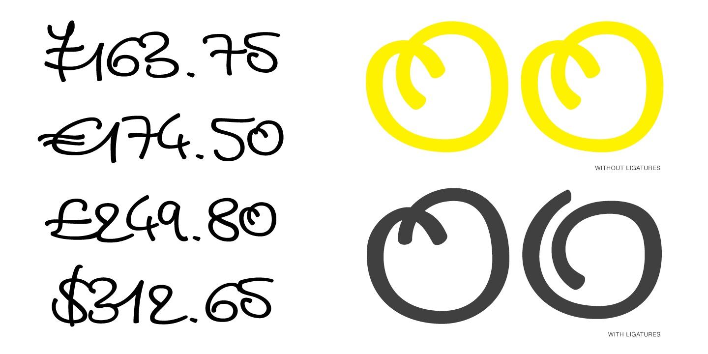 Cedi Typeface layout 2