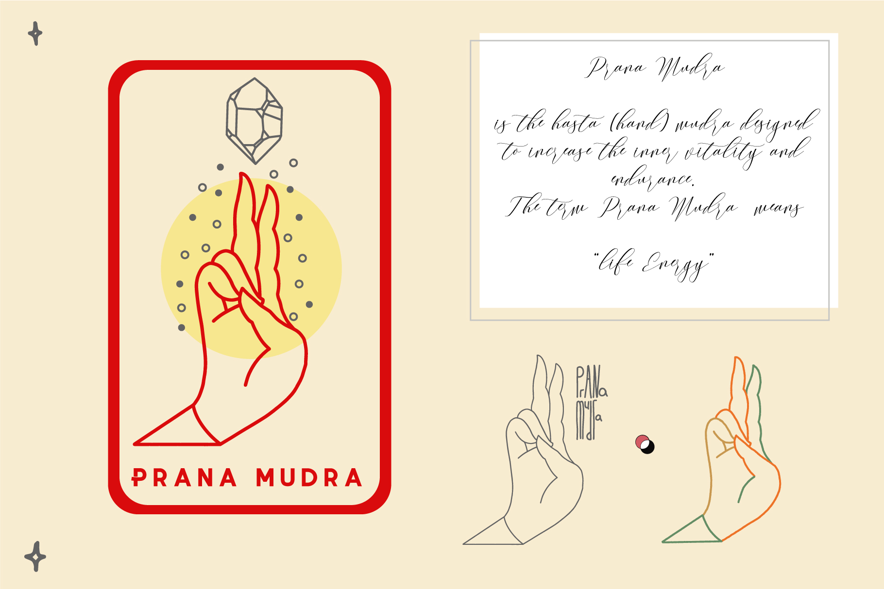 10 Mudras & Logo Pack. SVG/Ai/PNG example image 6