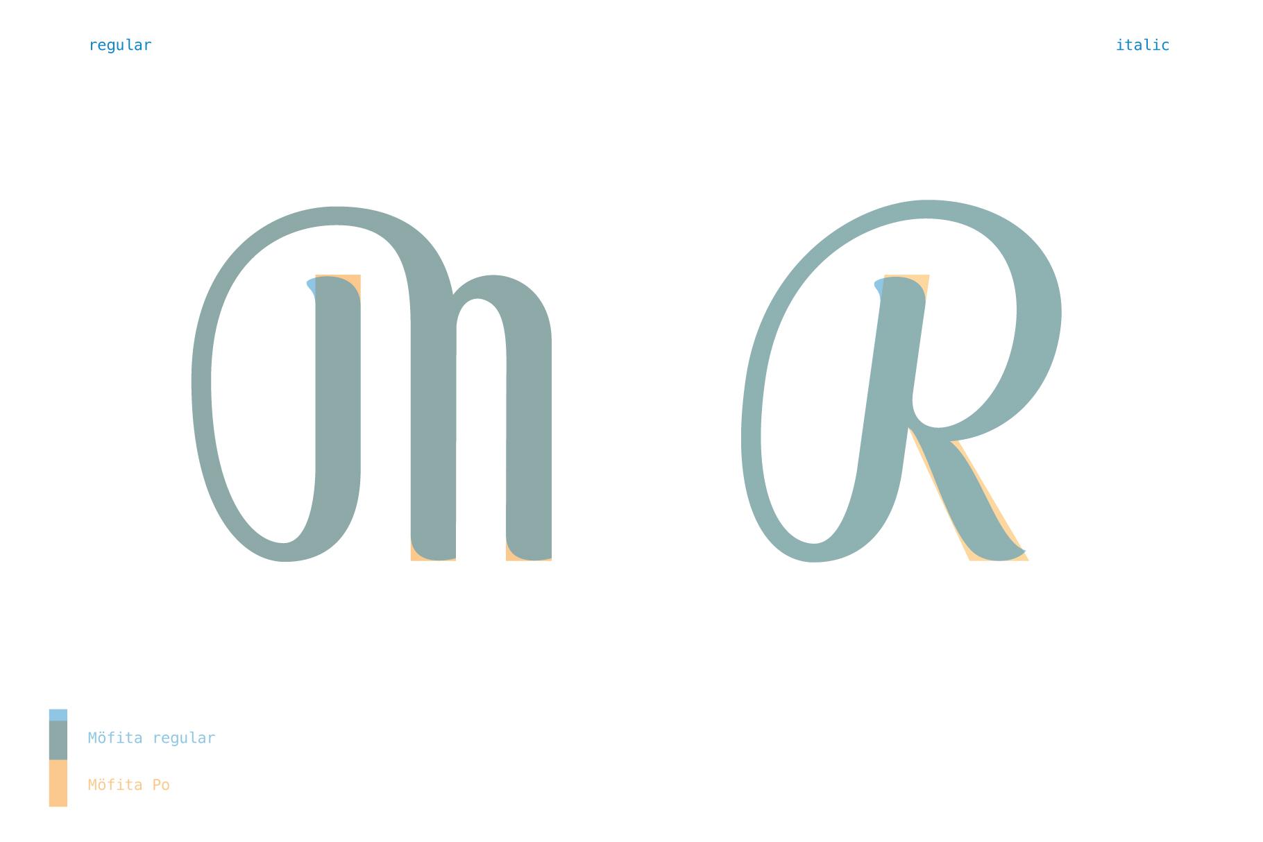 Möfita font example image 9