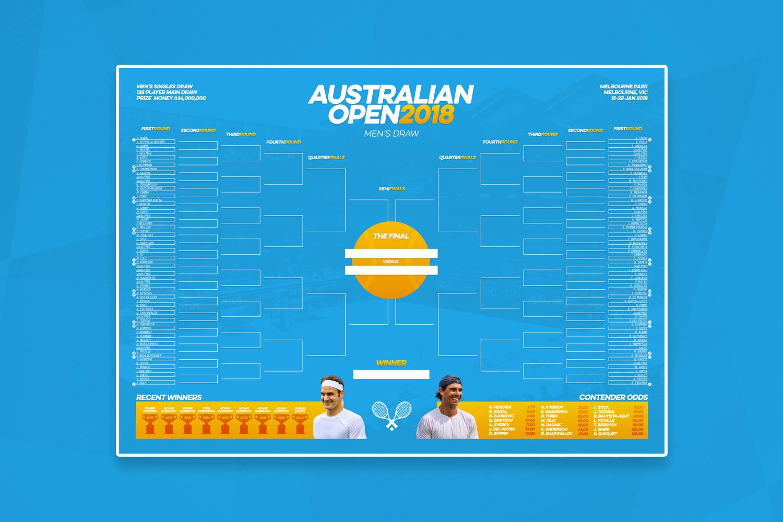 Australian Open Men's Singles Wall Chart example image 3