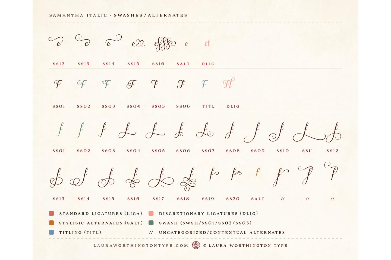 Samantha Script Italic example image 17