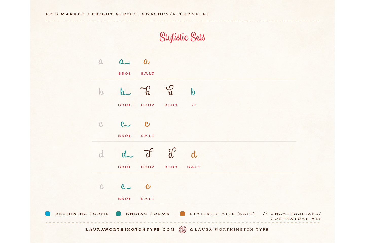 Ed's Market Upright Script example image 7