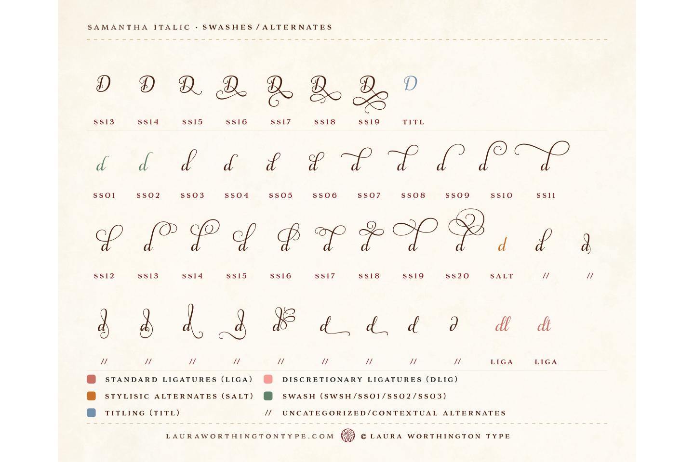 Samantha Script Italic example image 15