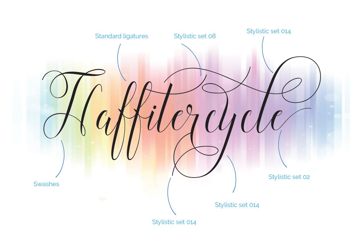 Raffiator Script example image 3
