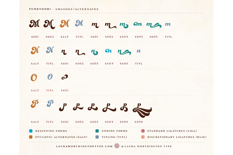 Funkydori Regular example image 30