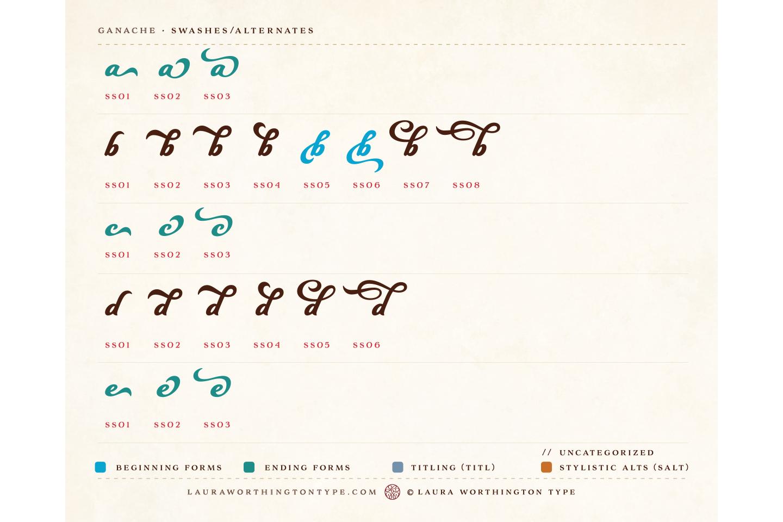 Ganache example image 12