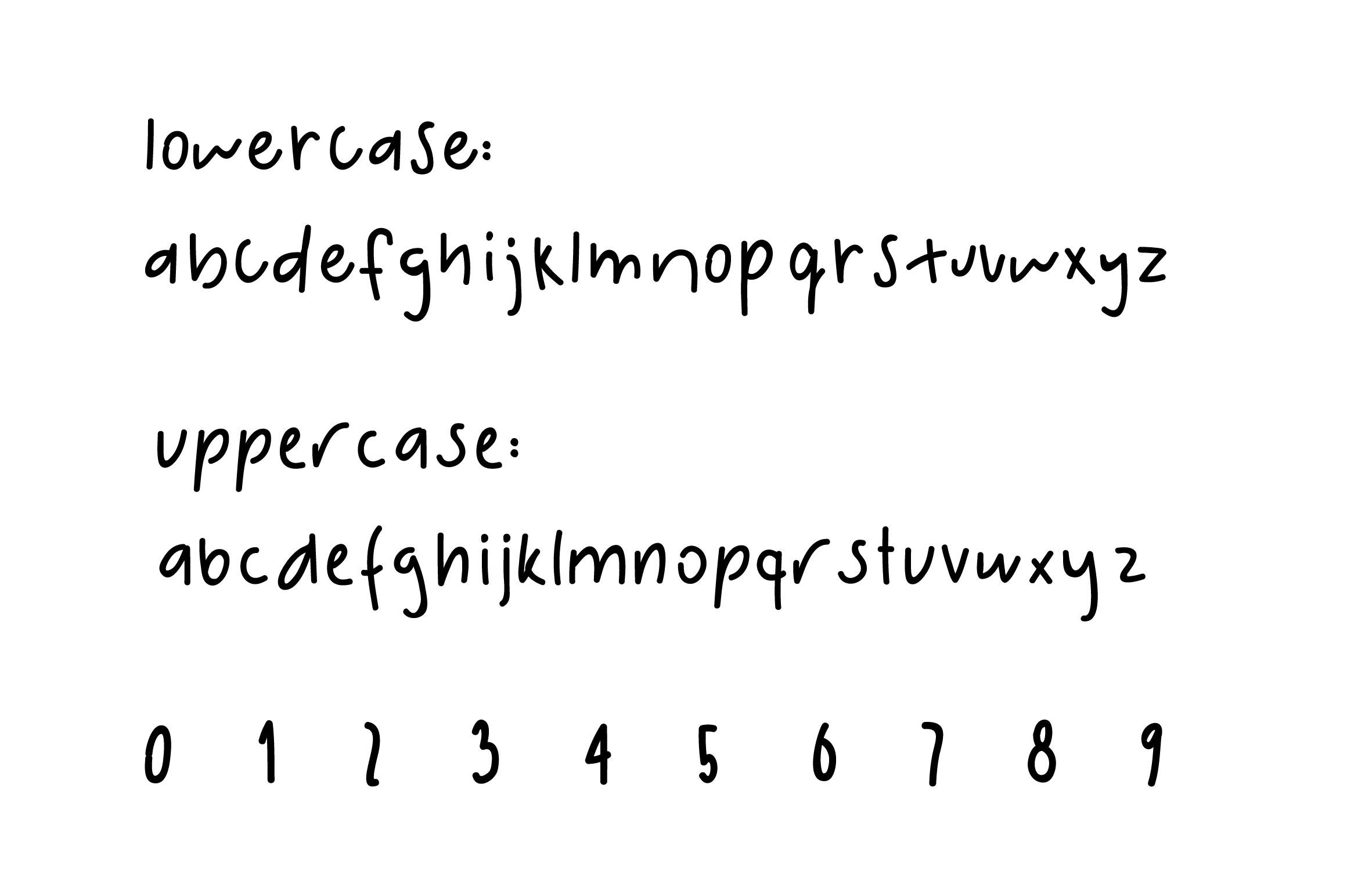 maxetti | handwritten example image 5