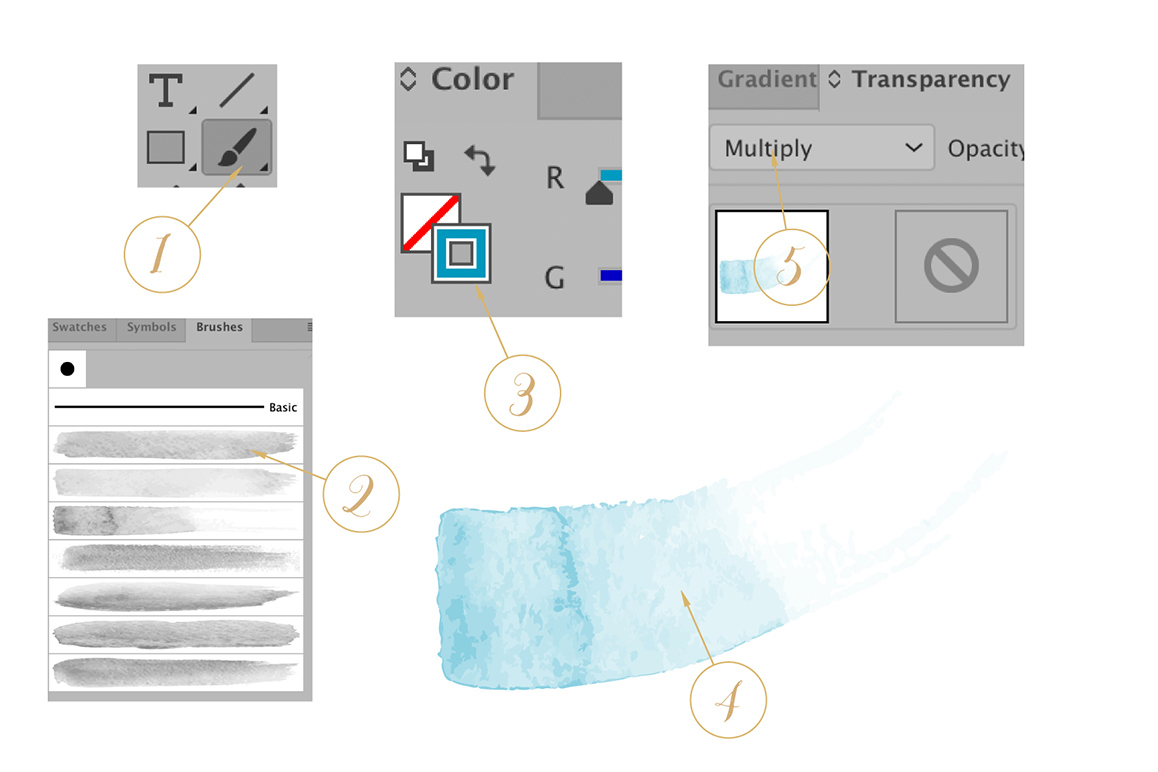 Watercolour Brushes Vector for Adobe Illustrator example image 4