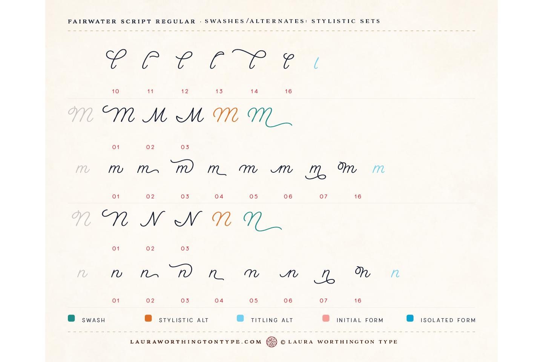 Fairwater Script Regular example image 18