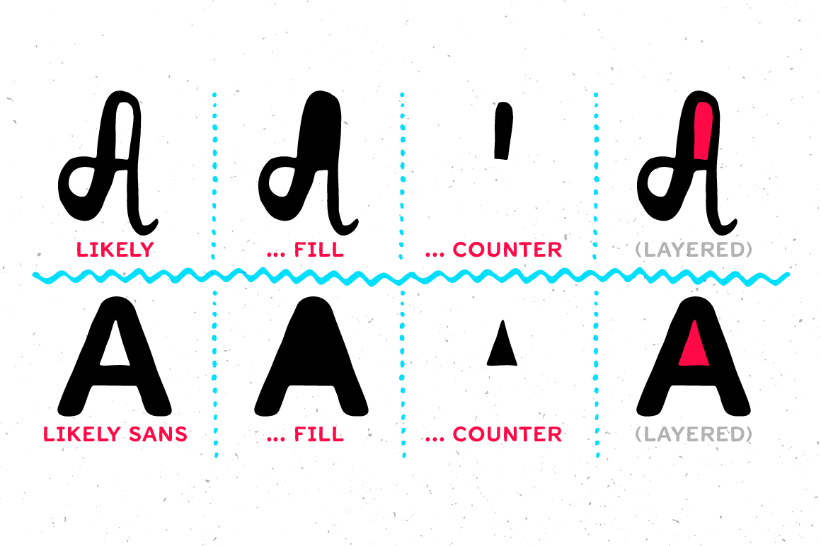 Likely Font Family example image 4