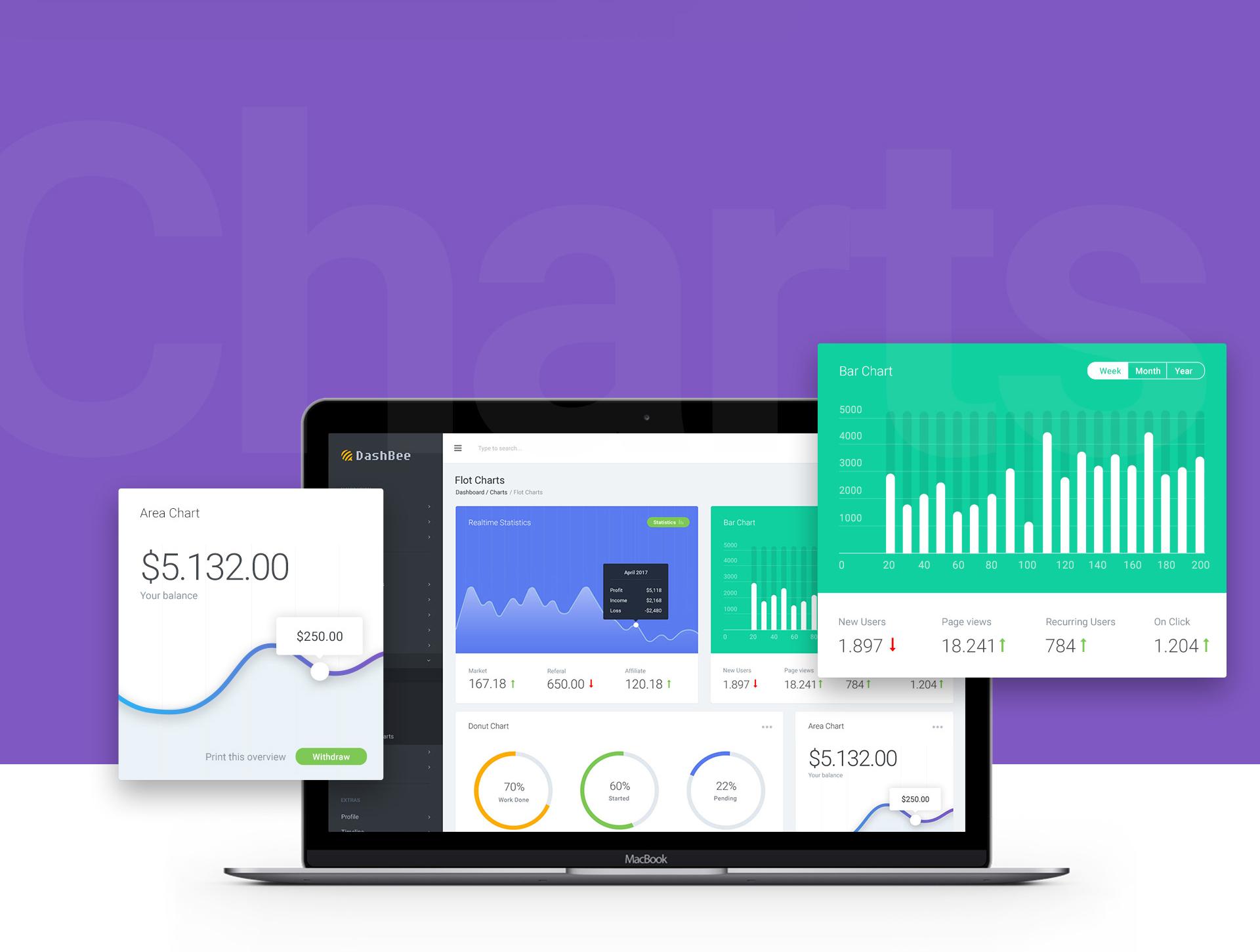 DashBee - Dashboard UI Kit example image 4