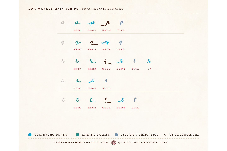 Ed's Market Main Script example image 10