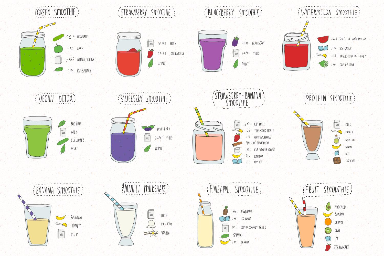 Milk shake cocktail recipes example image 2