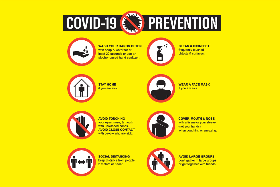 Covid 19 Prevention Infographic 523898 Backgrounds