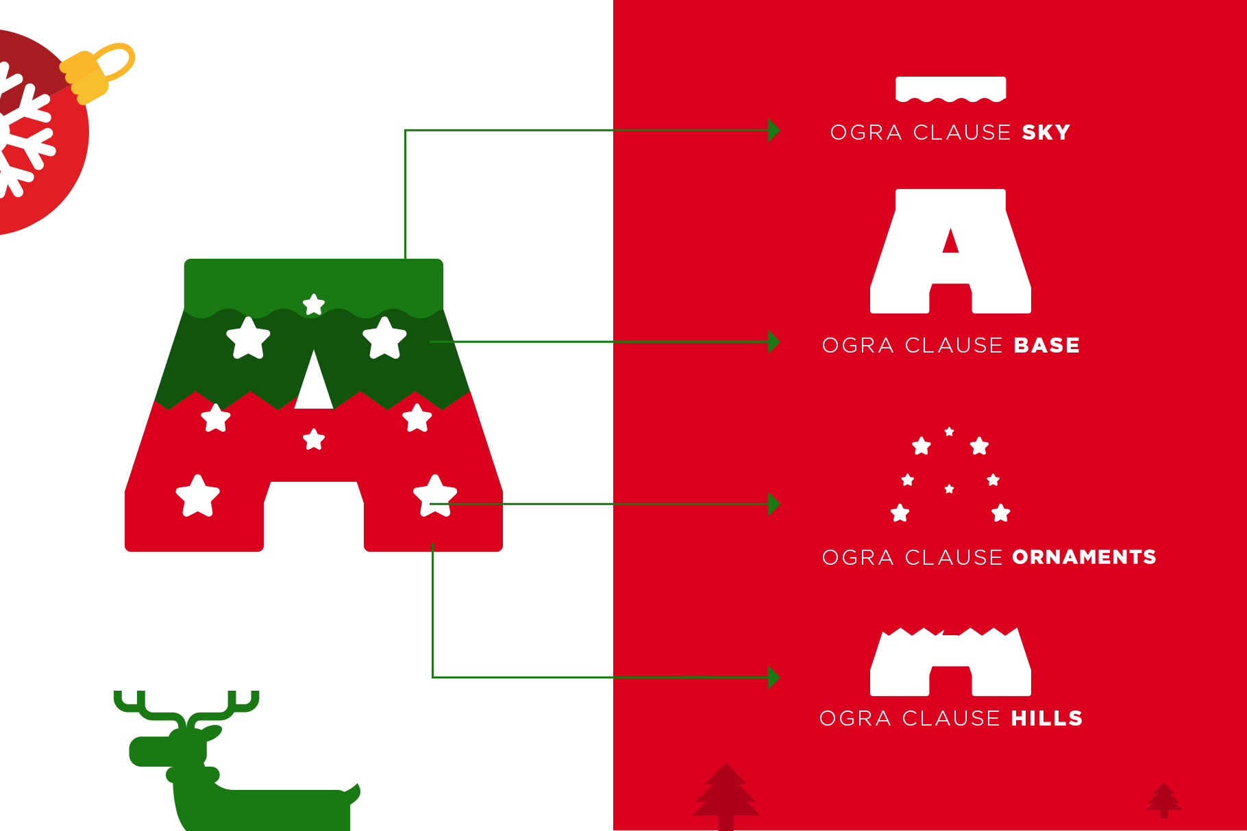 Ogra Clause Layered Christmas Font example image 2