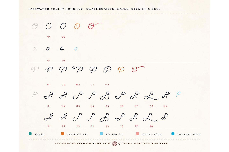 Fairwater Script Regular example image 19