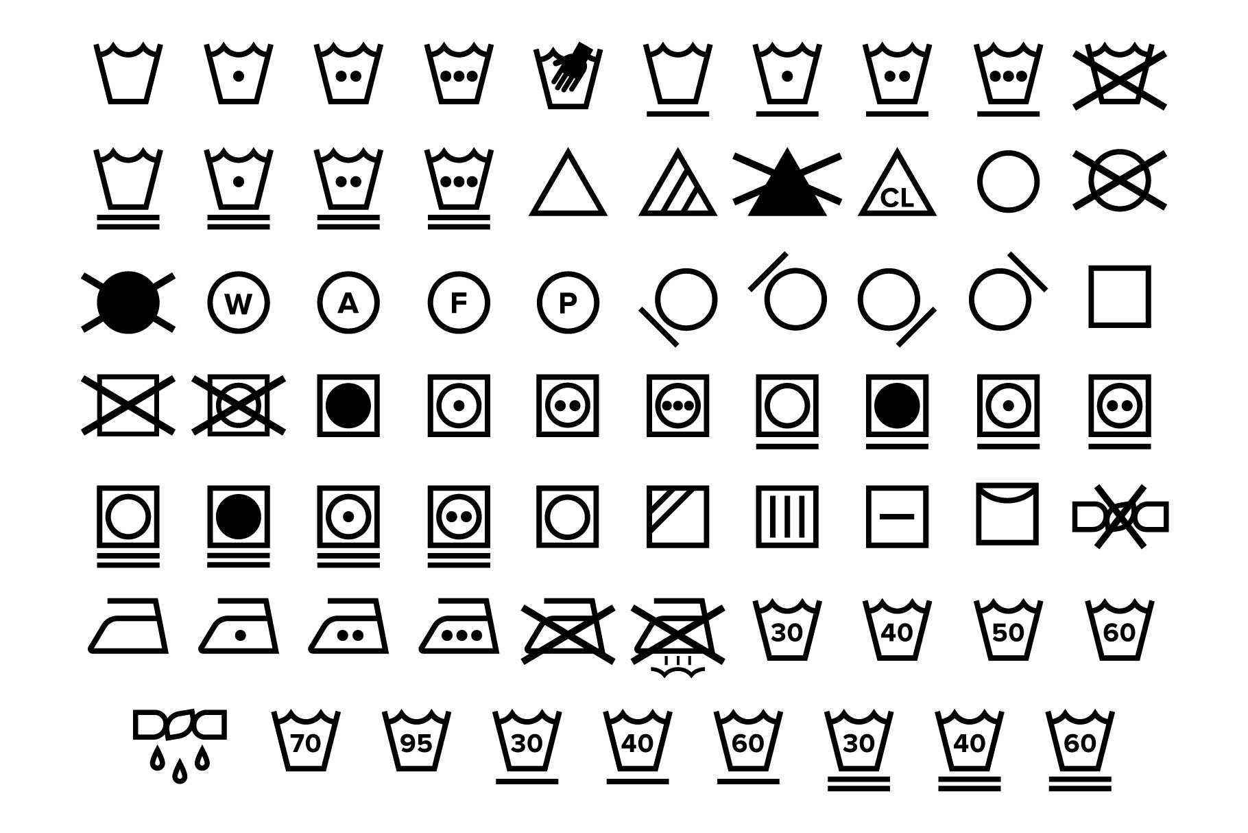 Laundry Care Symbol Icons Set example image 1